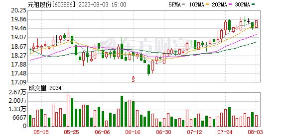 K图 603886_0