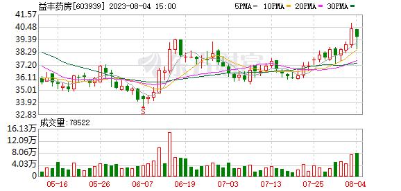 K图 603939_0