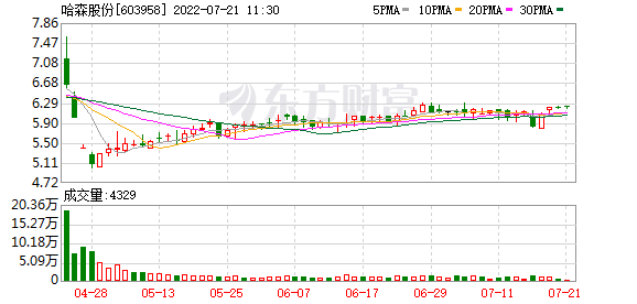 K图 603958_0