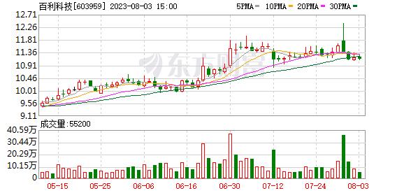 K图 603959_0