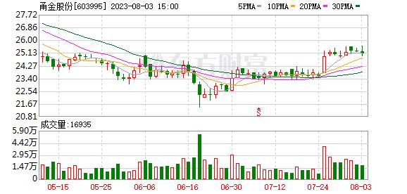 天风证券:甬金股份买入评级