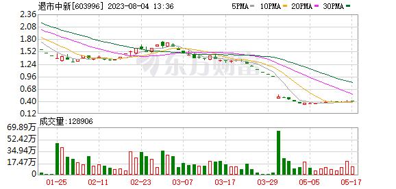 K图 603996_0