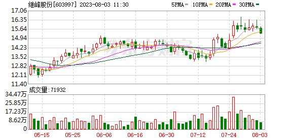 K图 603997_0