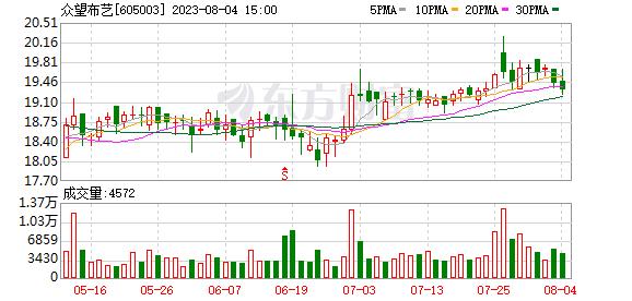 K图 605003_0