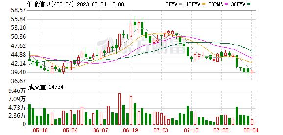 K图 605186_0