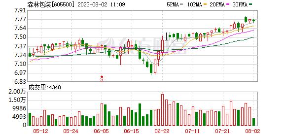 K图 605500_0