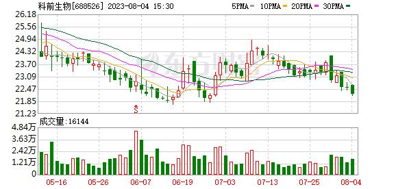 K图 688526_0