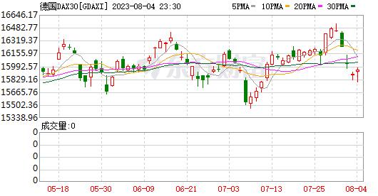 美股集体收涨 科技股大涨