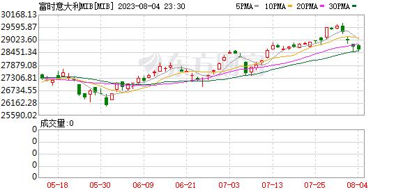K图 MIB_0