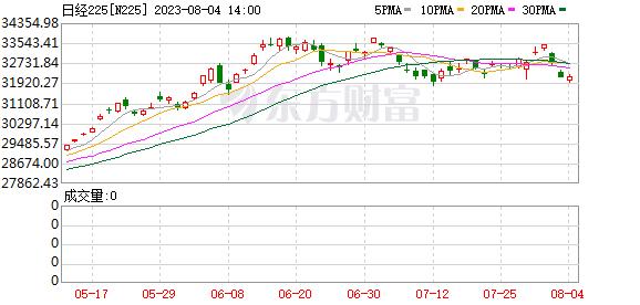 K图 N225_0