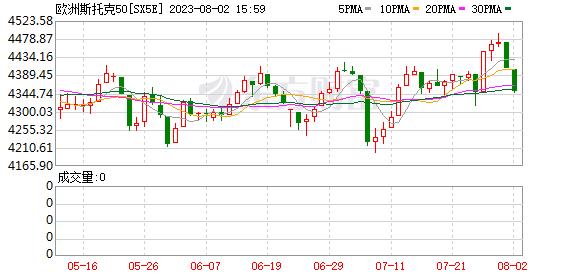 K图 SX5E_0