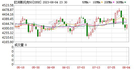K圖 SX5E_0