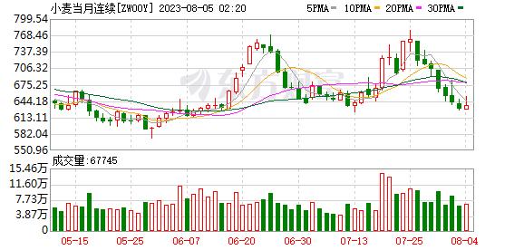K图 ZW00Y_0