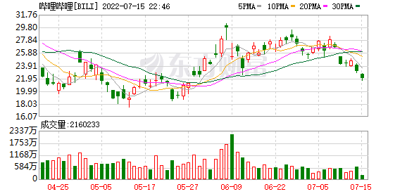 K图 BILI_0