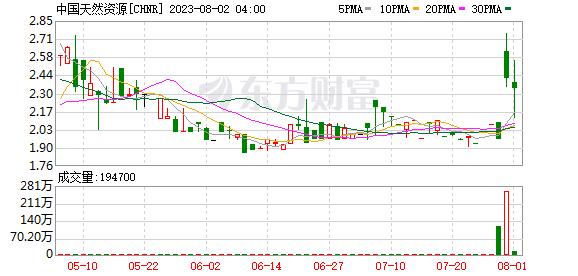 K图 CHNR_0