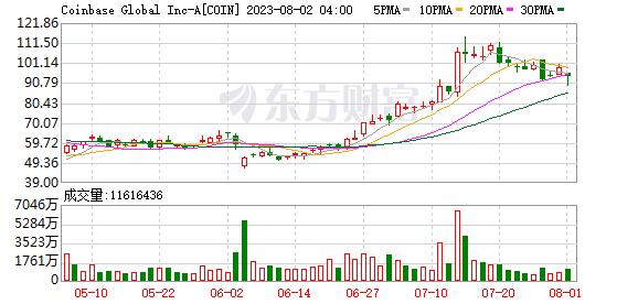 K图 COIN_0