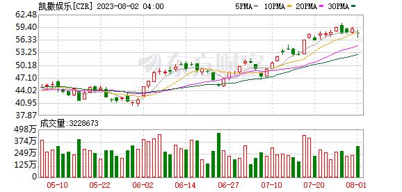 K图 CZR_0