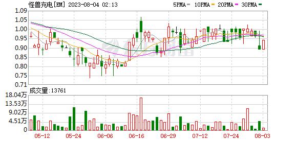 K图 EM_0