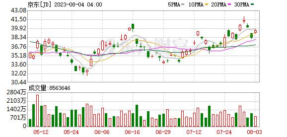K图 JD_0
