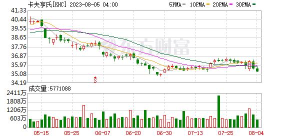 K图 KHC_0