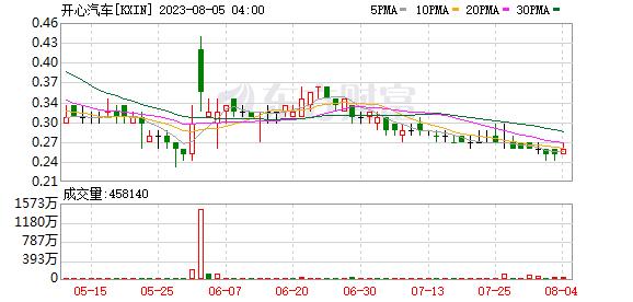 K图 KXIN_0