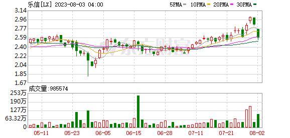 K图 LX_0