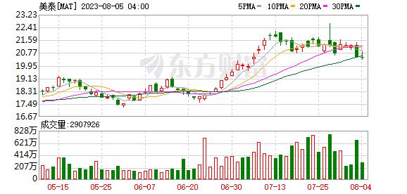 K图 MAT_0