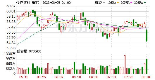 K图 MNST_0