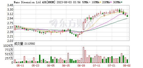 K图 NNDM_0