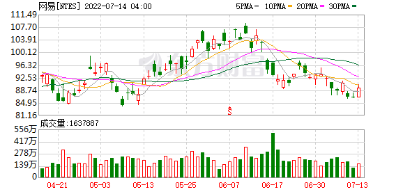 K图 NTES_0