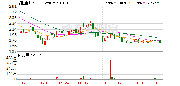 K图 SPI_0