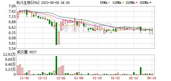 K图 SVA_0