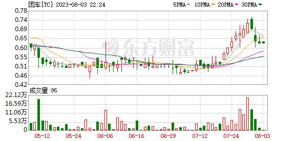 K图 TC_0