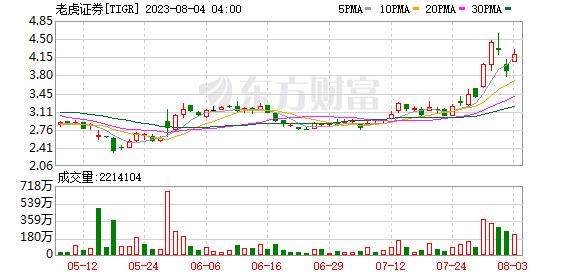 K图 TIGR_0