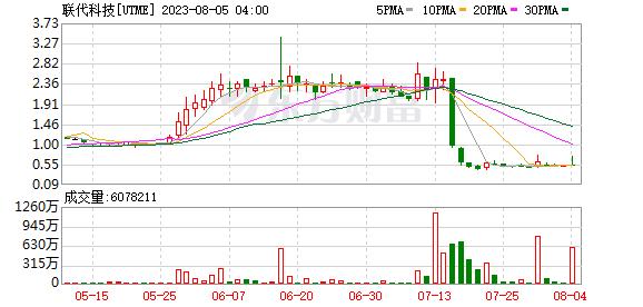 K图 UTME_0