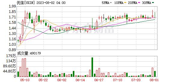 K图 UXIN_0