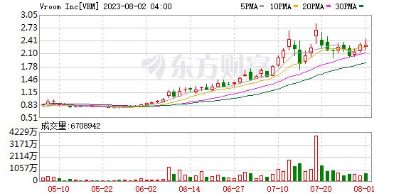 K图 VRM_0