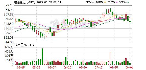 K图 VRTX_0
