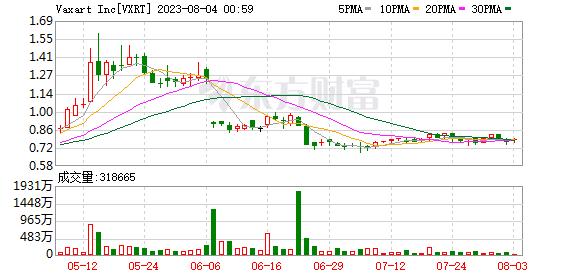 K图 VXRT_0