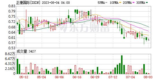 K图 ZKIN_0