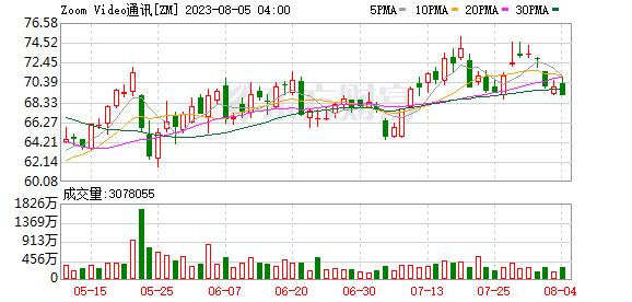 K图 ZM_0