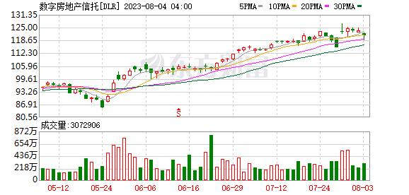 K图 DLR_0