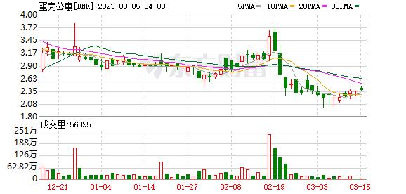 K图 DNK_0