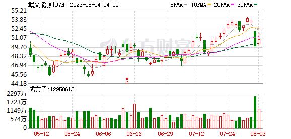 K图 DVN_0
