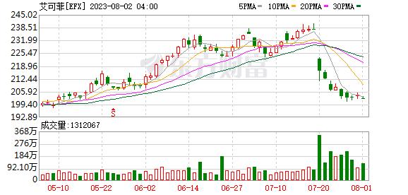 K图 EFX_0