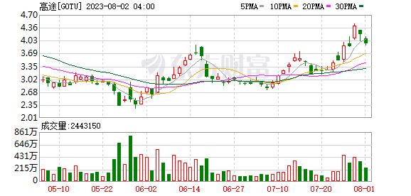 K图 GOTU_0