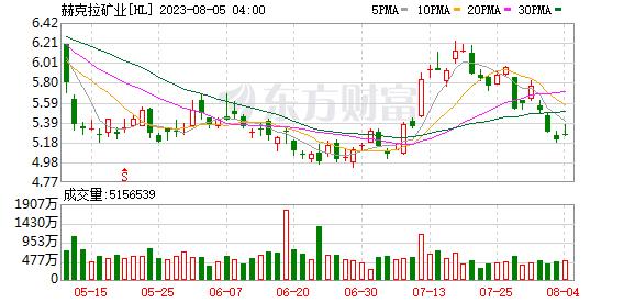 K图 HL_0