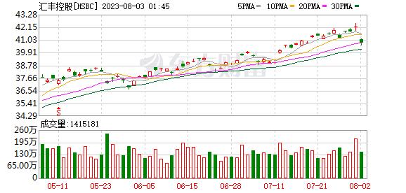 K图 HSBC_0