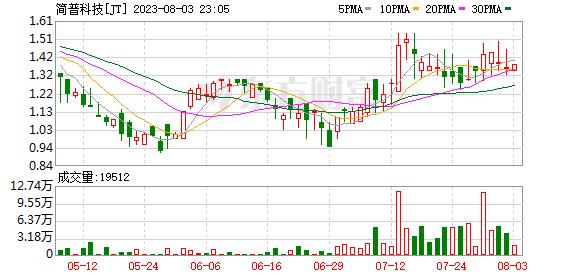 K图 JT_0