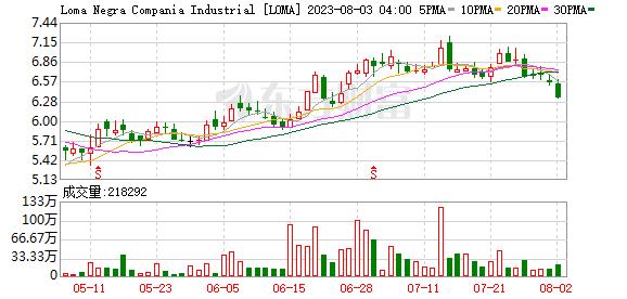 K图 LOMA_0